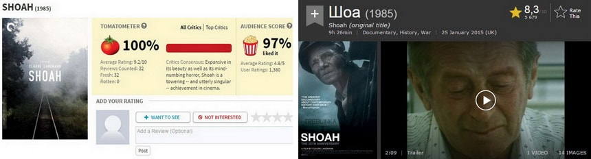 Критика фильма IMDB