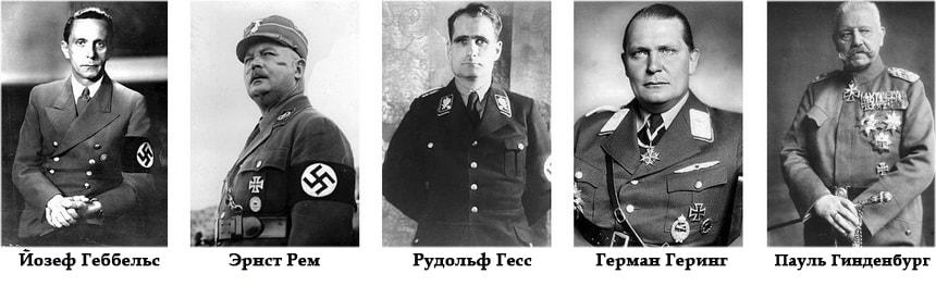 Окружение Гитлера - кому уделено внимание