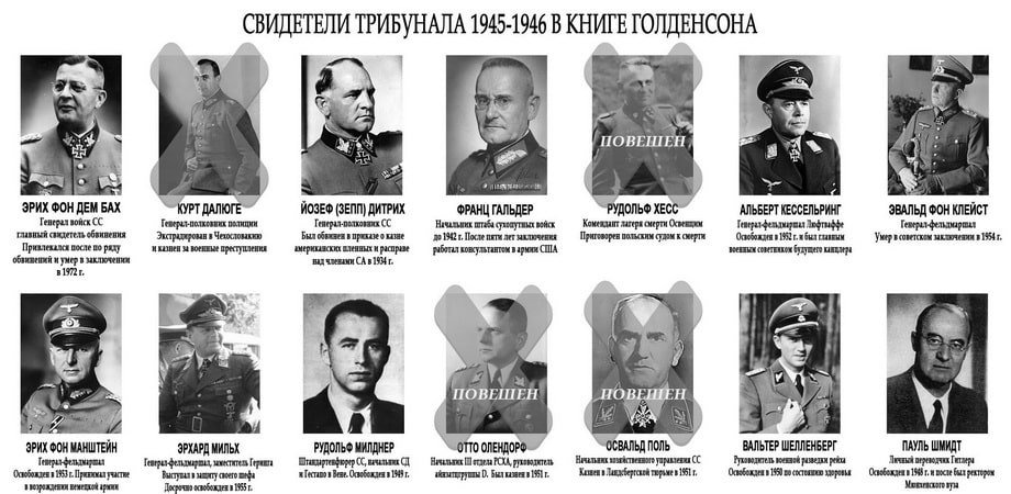 Свидетели Нюрнбергского трибунала
