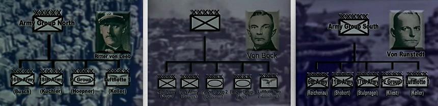 Командующими группами армий Вермахта