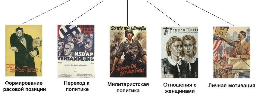 Спорные темы, раскрытые в книгах