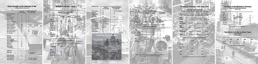 Логистика. Операционный подход ко Второй Мировой Войне