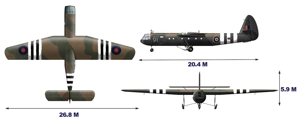 The technical charactersistics of the Horsa glider